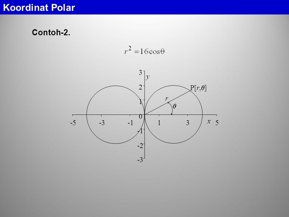 Koordinat Polar Contoh-2.  y x -3 -2 -1 1 2 3 -5 5 r P[r,]
